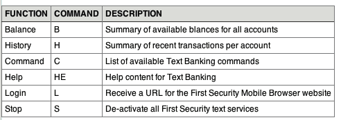 mobile banking command list